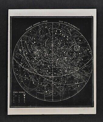 c1845 Smith Astronomy Star Map North Sky Polaris Constellations Zodiac Milky Way