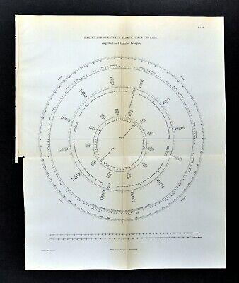 1894 Solar System Map Planetary Orbits Mercury Venus Earth Daily Movement Track