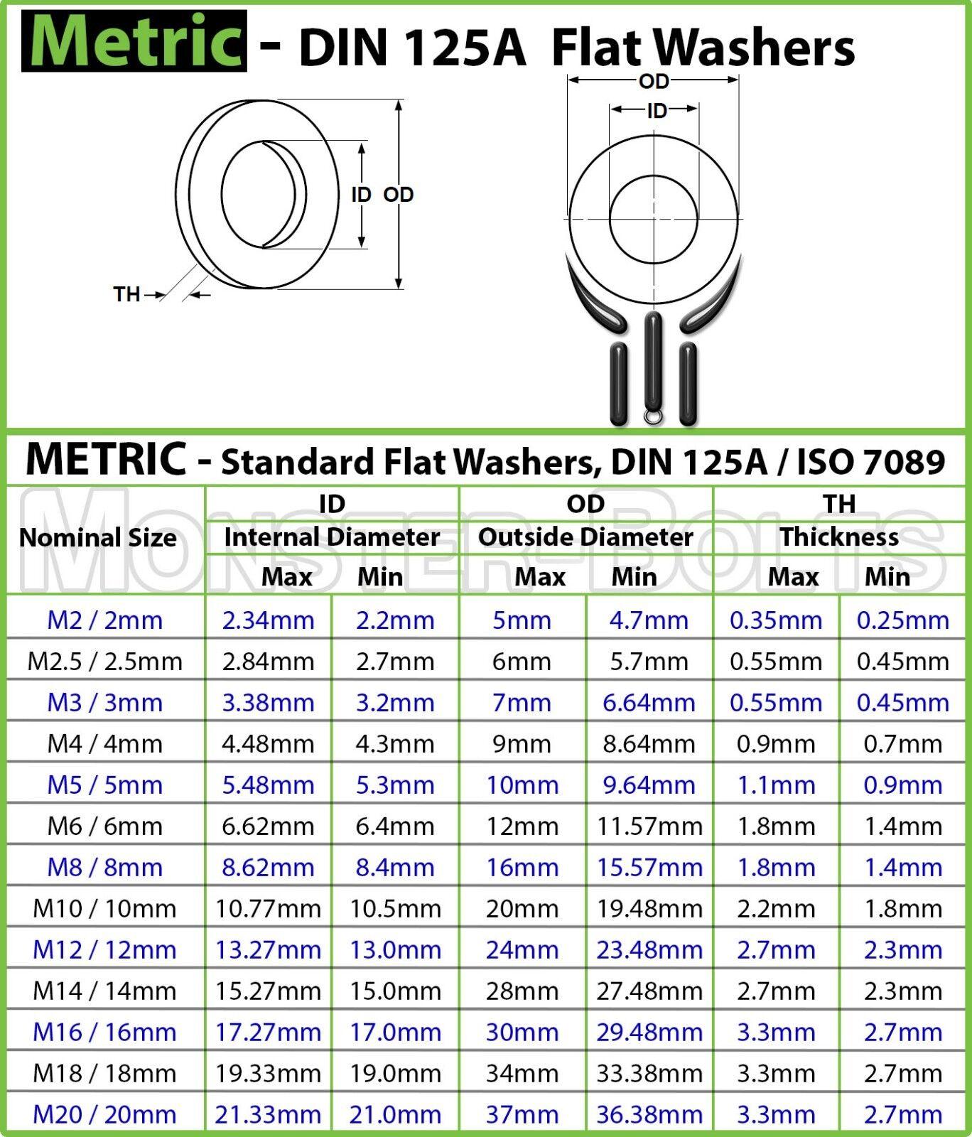 M3 M4 M5 M6 M8 M10 M12 BLACK NYLON PLASTIC DIN 9021 PENNY WASHERS PACK OF 70