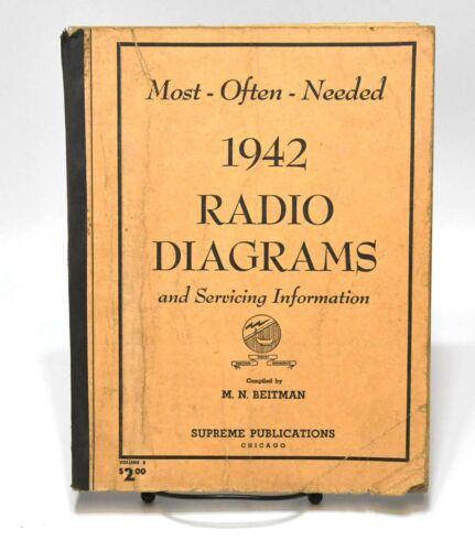 1942 RADIO DIAGRAMS AND SERVICING INFORMATION SUPREME PUBLICATIONS 192 DIAGRAMS