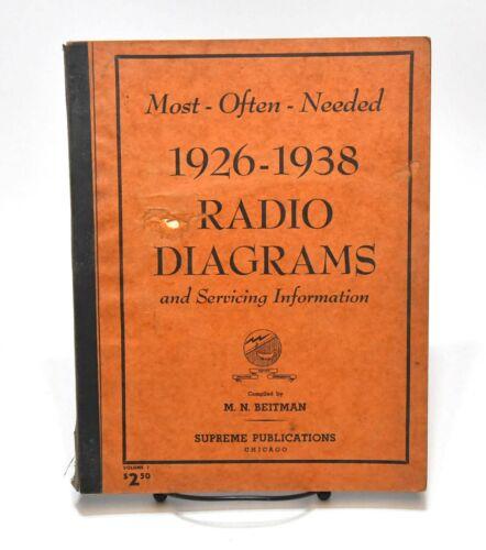 1926-38 RADIO DIAGRAMS AND SERVICING INFO SUPREME PUBLICATIONS 240 DIAGRAMS