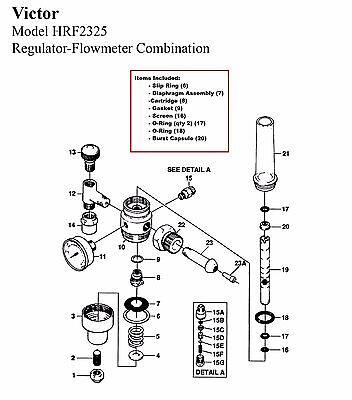 Victor Hrf2325 Flowmeter Rebuildrepair Parts Kit 0790-0120