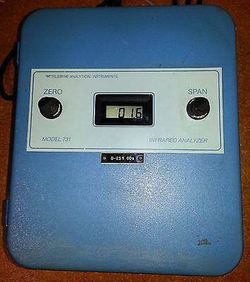 Teledyne 731 Percent Ndir Co2 Analyzer