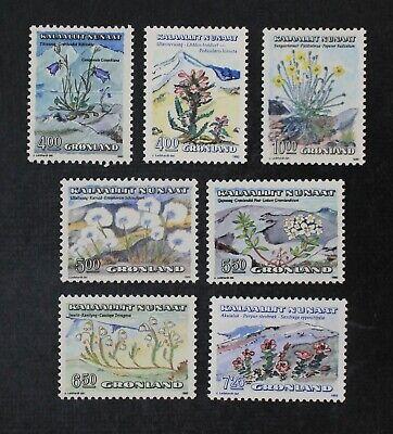 CKStamps: Finland Stamps Collection Scott#189-196 Mint NH OG