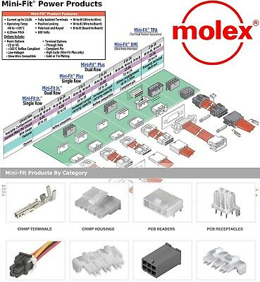 Molex 246810up 24 Pins Male Female Housing W Pins 18-24 - Mini-fit Jr