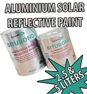 Solar reflective paint for glass