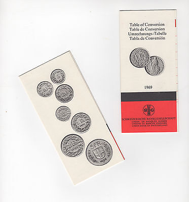 Vintage 1969 SWISS BANK Table of conversion chart - 4 languages - 20 currency