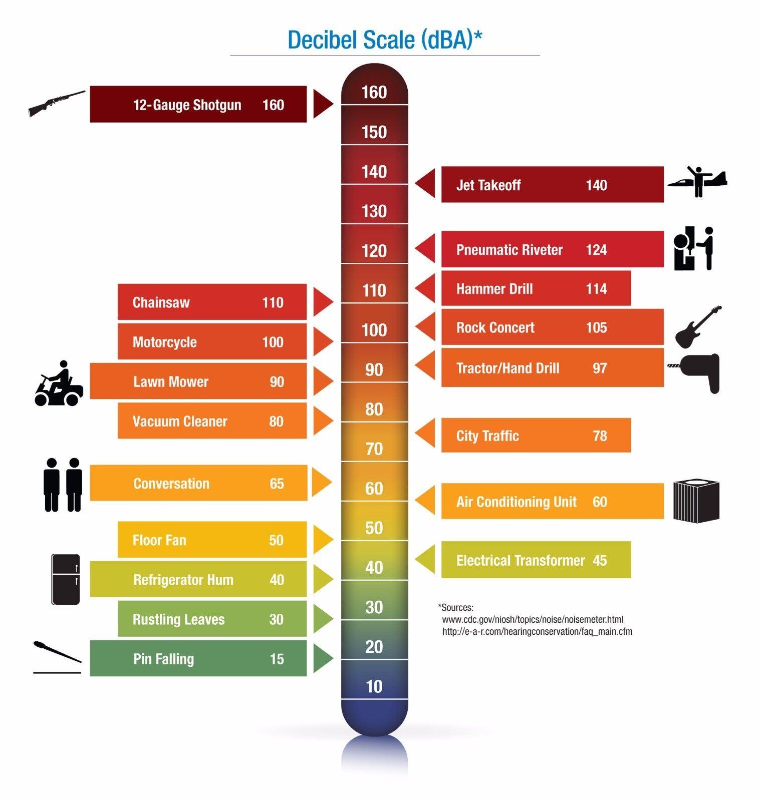 3M Ear Plugs E-A-Rsoft Noise Reduction 33dB Yellow Neon Foam Disposable PICKSIZE