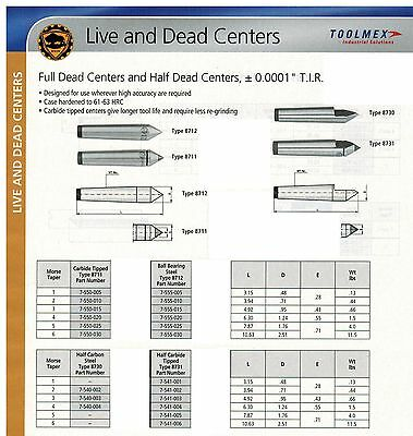 Bison Dead Center Mt2 Tir .0001 Carbide Tipped Lathe European Quality