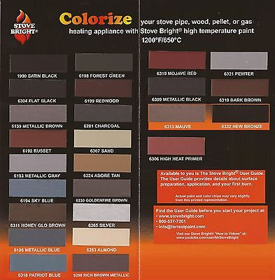 Stove Bright High Temperature Stove, Chimney & Fireplace Paint ...
