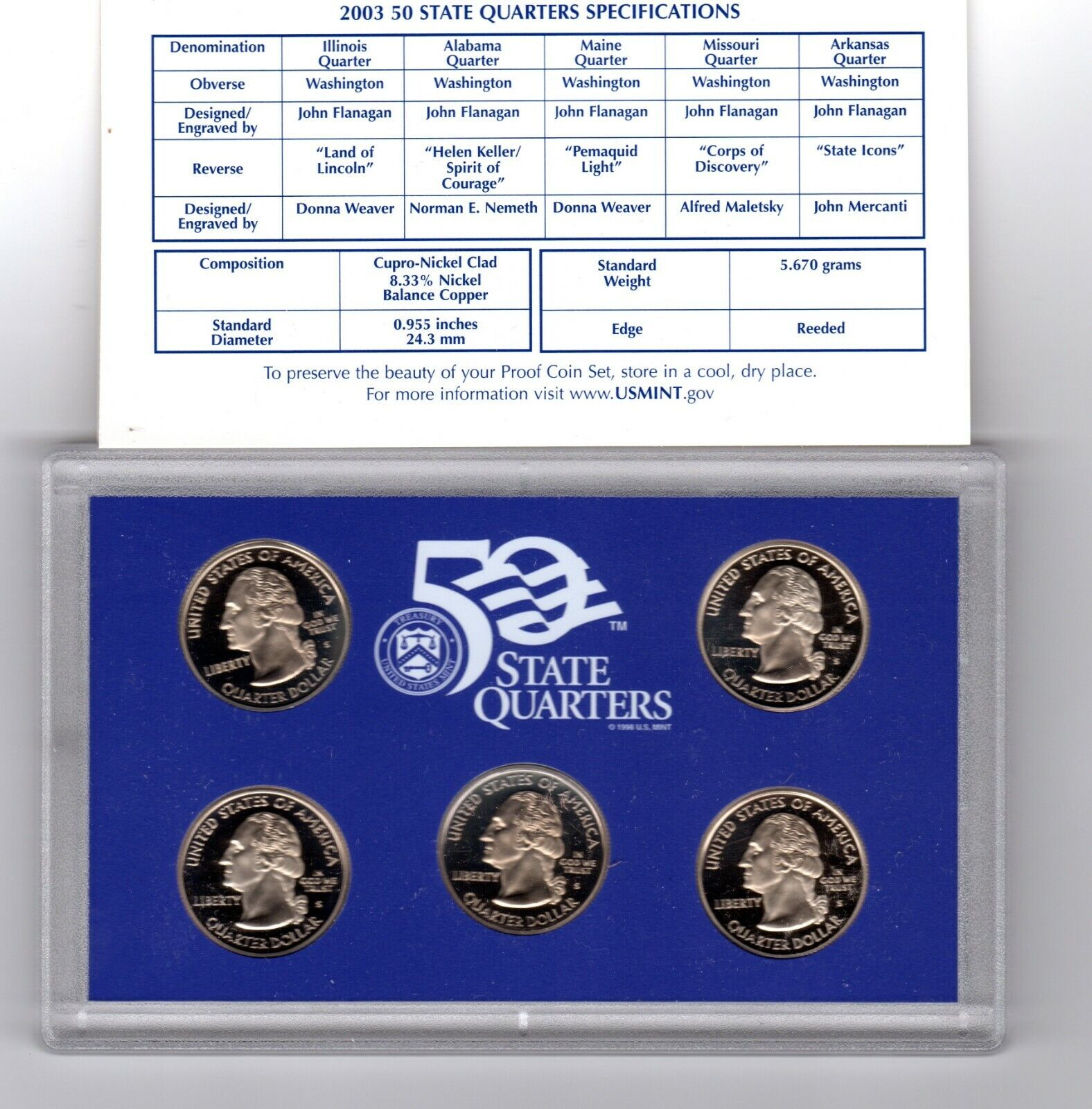 2003-S US Mint 50 State Quarters Proof Set - 5 Coins W/ COA OGP Box - $4.70