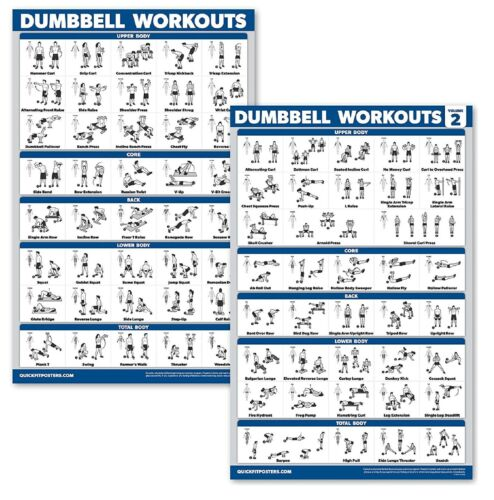 2 Pack Dumbbell Workout Exercise Posters - Volume 1 & 2 - Free Weight