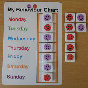 MY BEHAVIOUR CHART -  autism/SEN/speech delays/Aspergers/ADHD