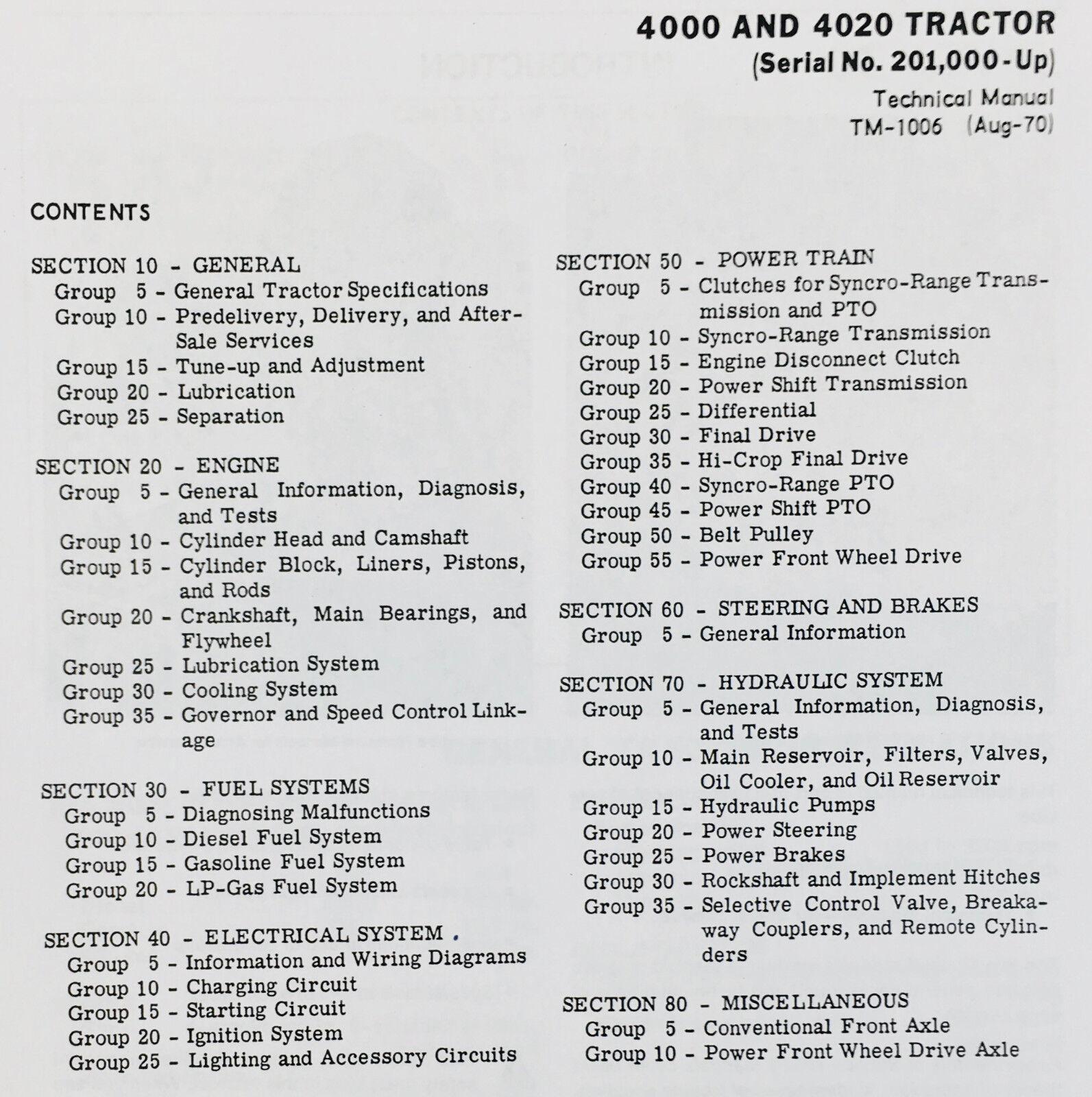 Wiring Diagram John Deere 4020 Powershift List Of Schematic 50 Service Manual For 4000 Tractor Technical Repair Rh Ebay Com