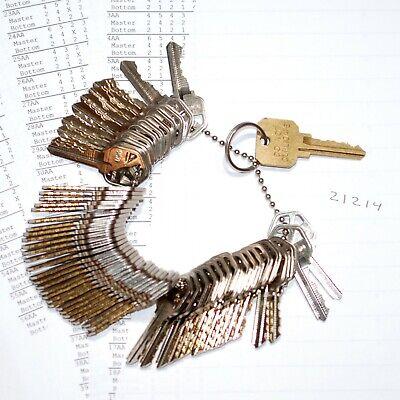 Locksmith - Kwikset Master Key System With Cut Keys And Pinning Worksheets 21214