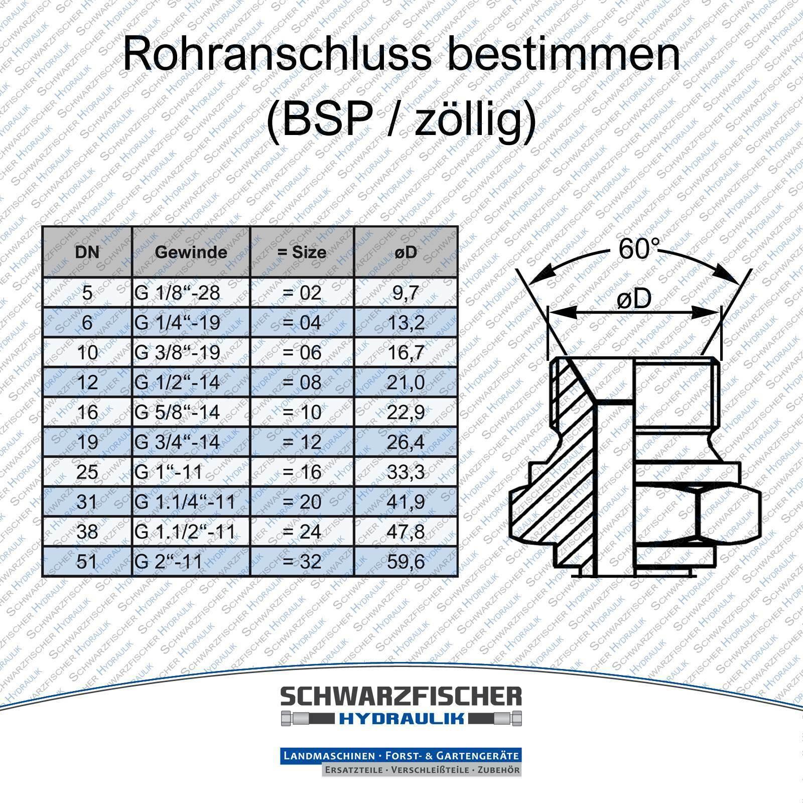 """Hydraulikschlauch 2SC DN19 G3//4"""" AGR//AGR BSP-Gewinde Zoll länge bis 9000mm"""