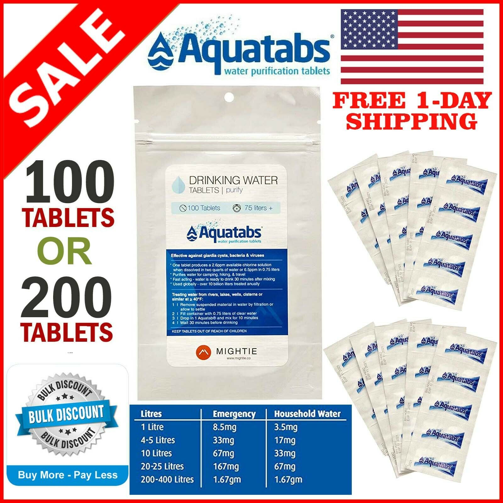 200 Tablets Total AQUATABS GERMICIDAL WATER PURIFICATION TABLETS 20 Strips