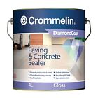 Concrete Sealer Varnishes & Stains