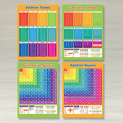 A4 Maths set 1 - Addition Table and Square Subtraction Table and Square