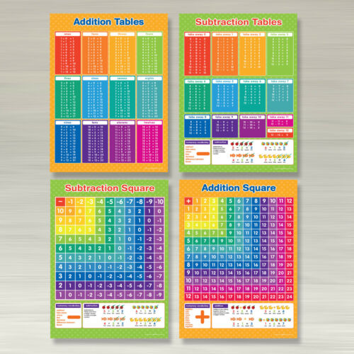 Addition+Table+and+Square+Subtraction+Table+and+Square+A4+Maths+set+1