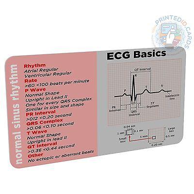 ECG Basics (Paramedic, Nurse, Student, EKG) pocket reference card