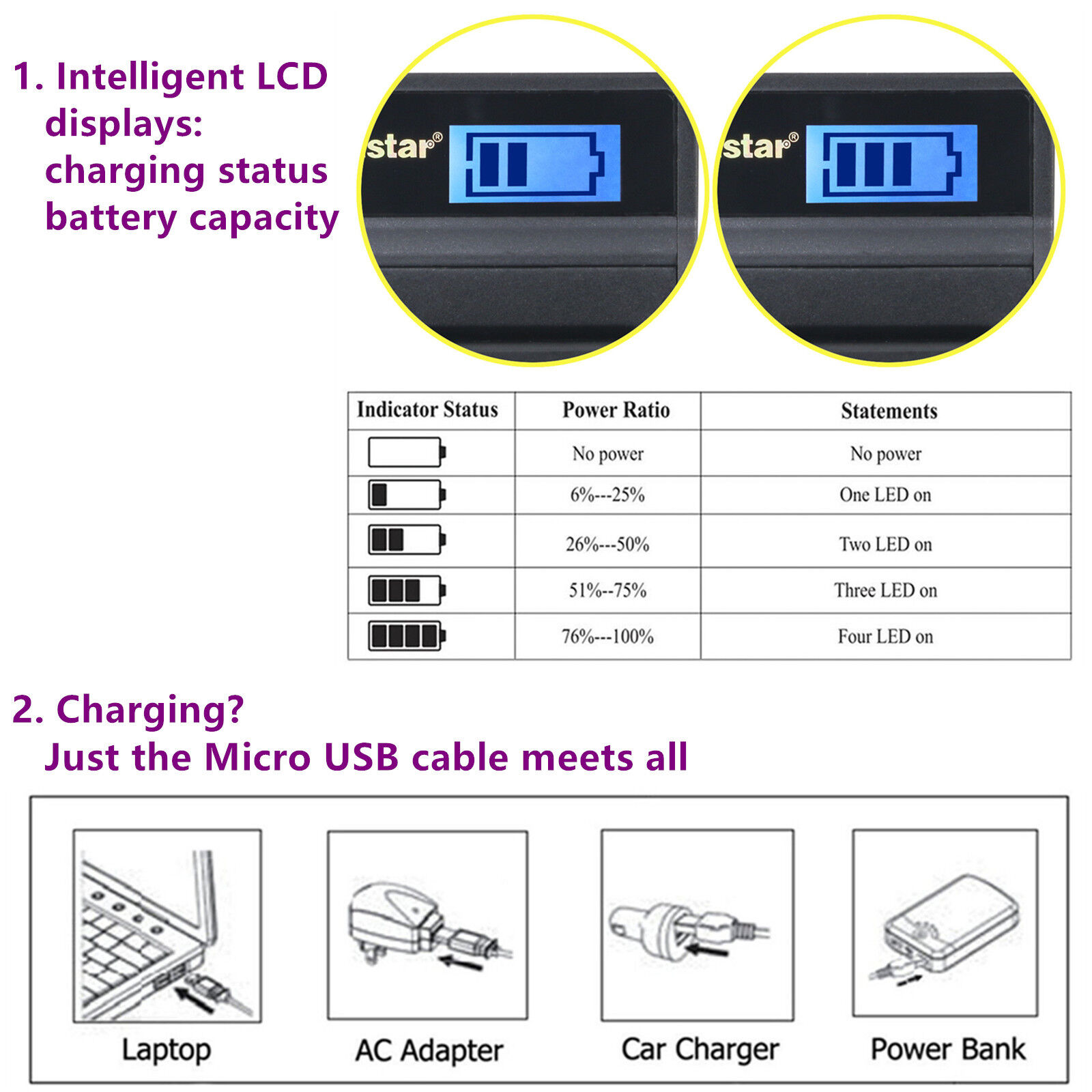Kastar F980 Battery LCD Charger For Sony NP-F960 DSR-PD170 DSR-PD190 DSR-V10 - $7.99
