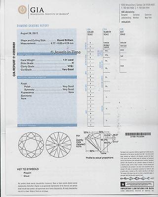 1.21 Carat Round Brilliant Diamond w/ GIA Certificate