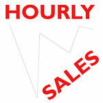 Hourly Sales