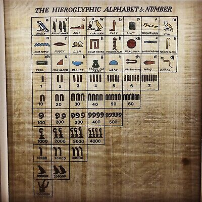 Antique Papyrus Framed, Alphabet And Numbers IN Hieroglyphics Egypt Under Glass