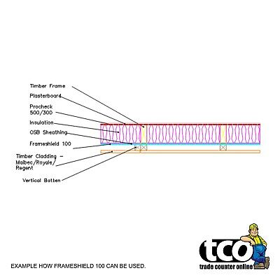 Proctor Frameshield 100 Breather Timber Frame Construction Membrane 1.4 X 100m