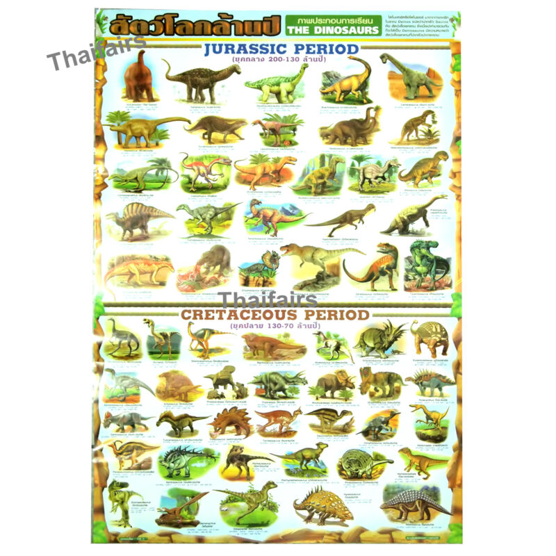 DINOSOURS CHART JURASSIC & CRETACEOUS PERIOD COLOURFUL WALL EDUCATIONAL POSTER