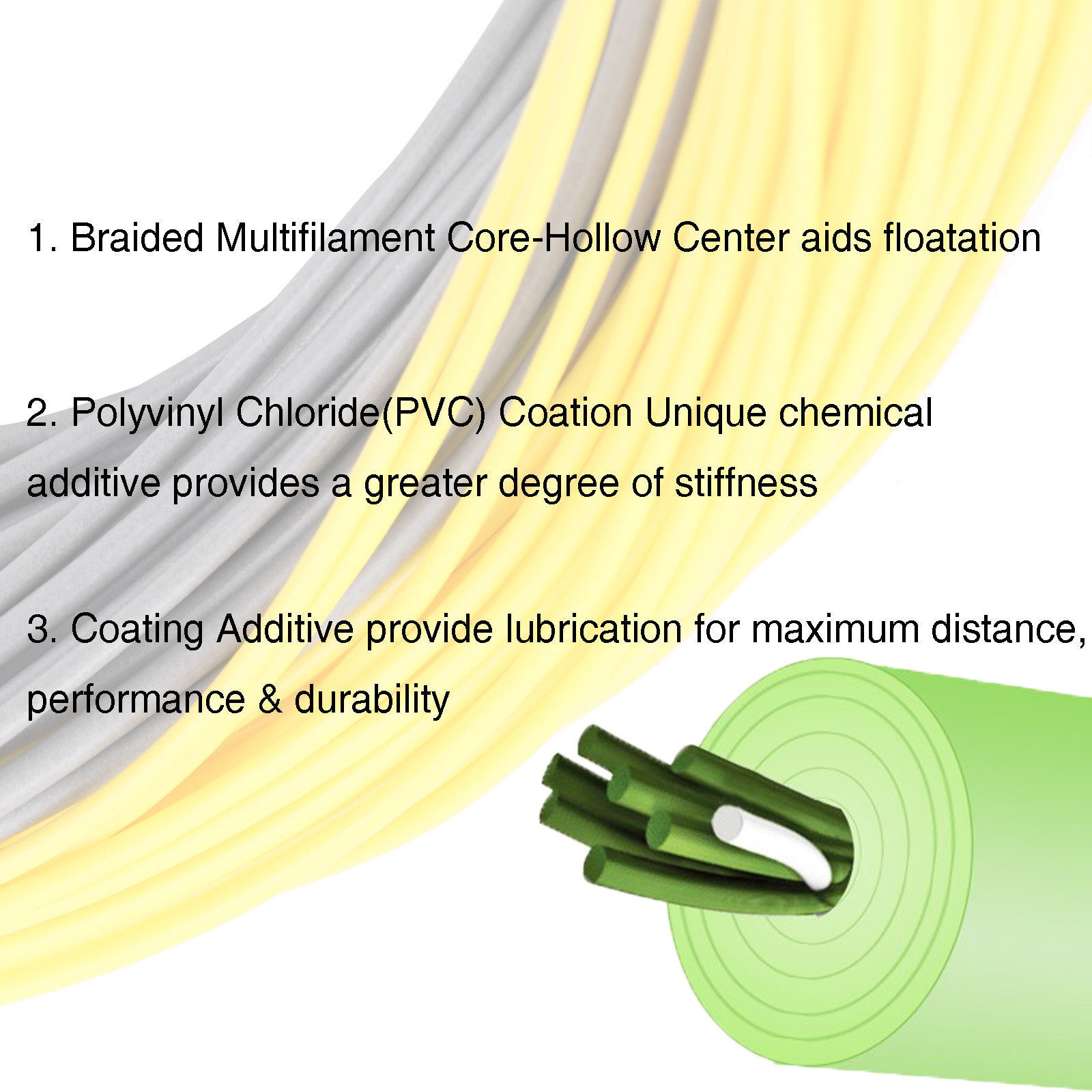 Maxcatch Windcutter Fly Line WF4//5//6//7//8F Floating100ft Fly Fishing 2Welded Loop