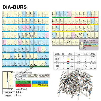 158 Types Mani Dental Diamond Burs For High Speed Handpiece Fg Polishing Burs
