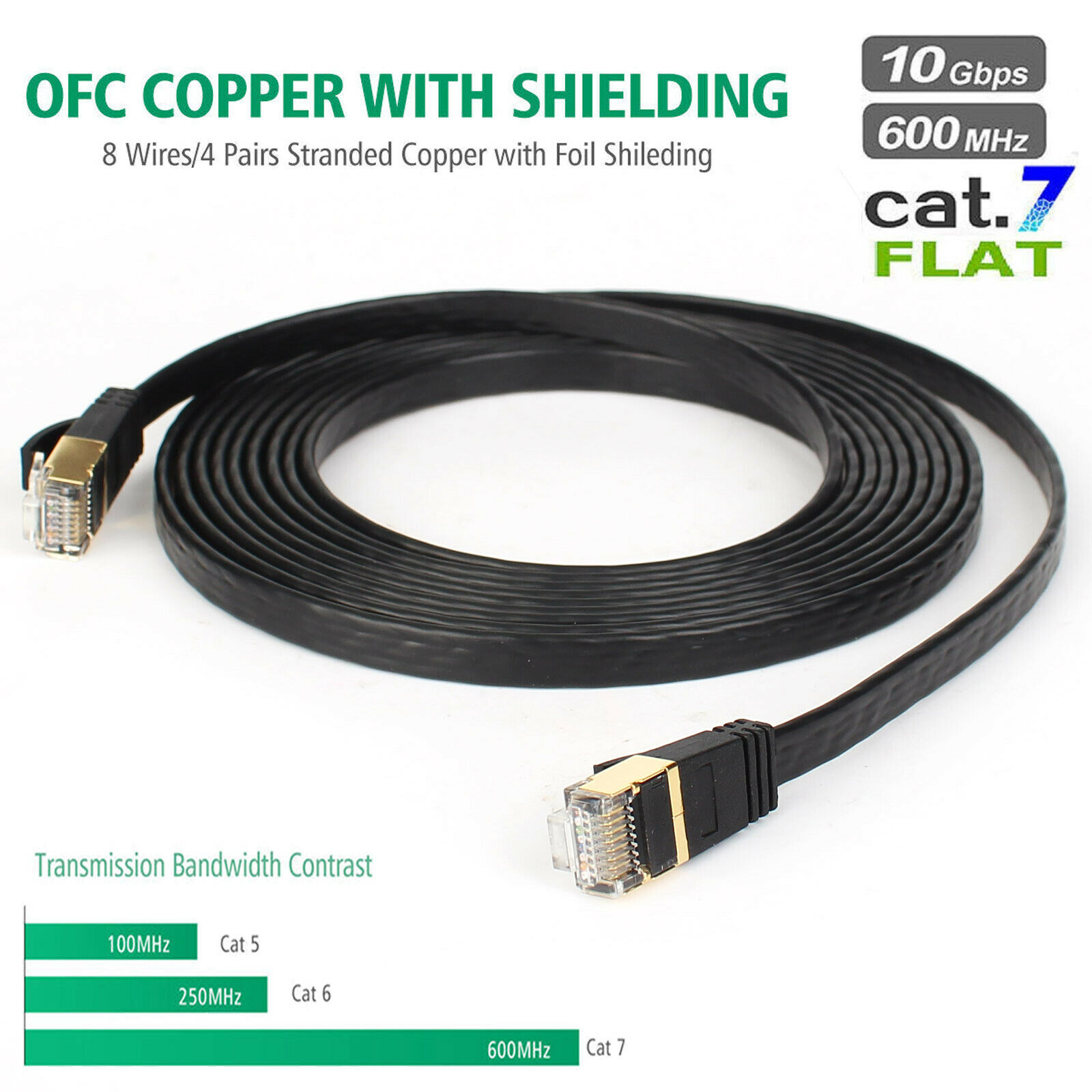 Gold Plated & Flat 10 Feet Cat 7 Cable for Gaming Ethernet S