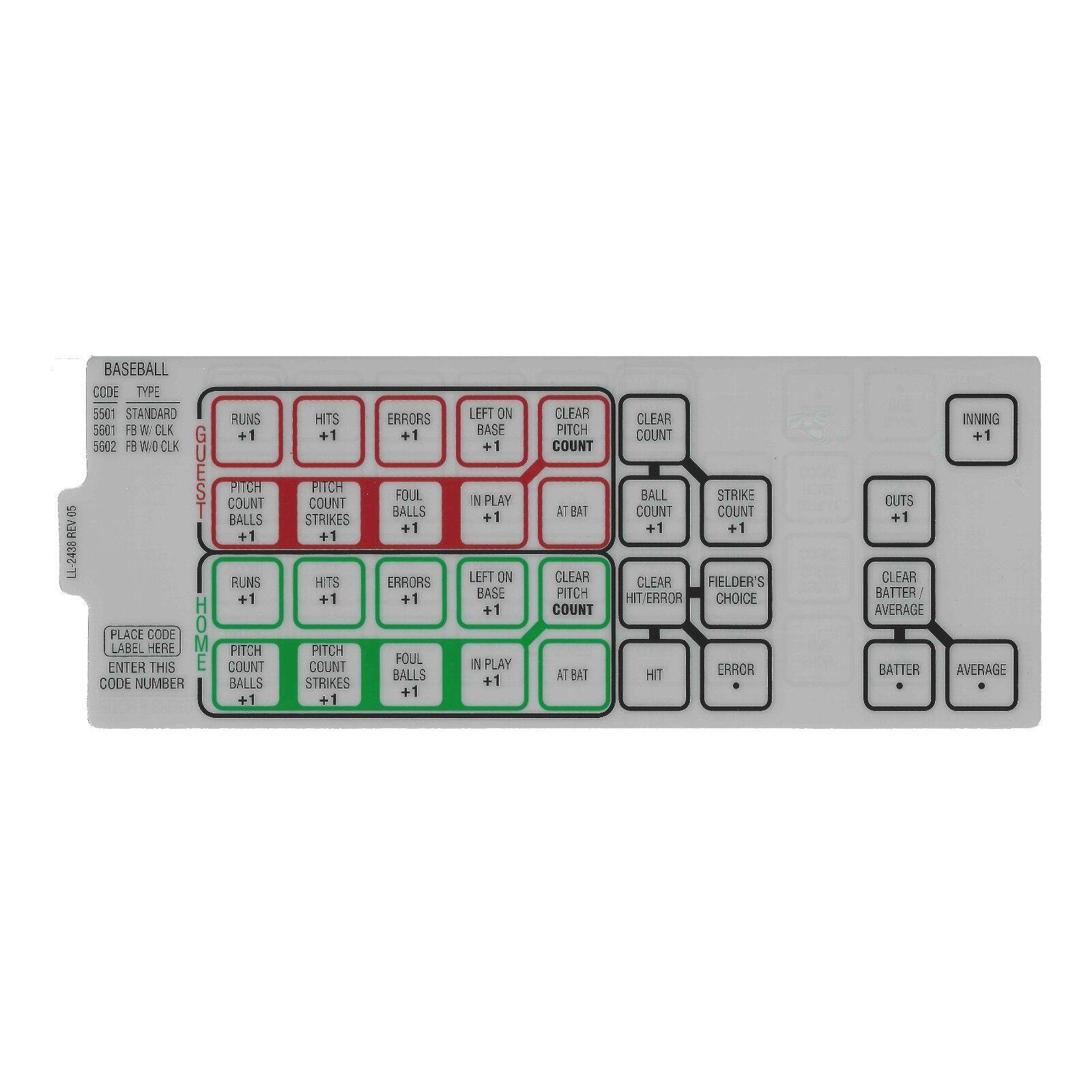 Daktronics  Sport 4000 Overlays for Control Console Baseball