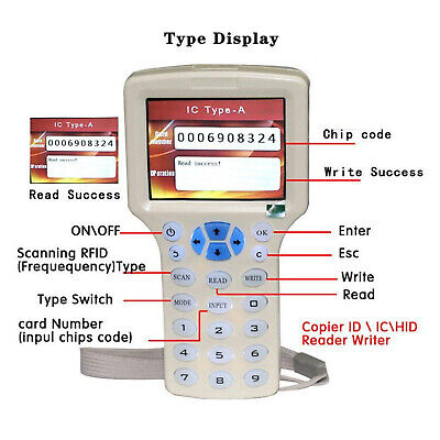 Rfid Nfc Card Reader Writer Recordable For Cards Id-125 250 500 Hid-125khz.