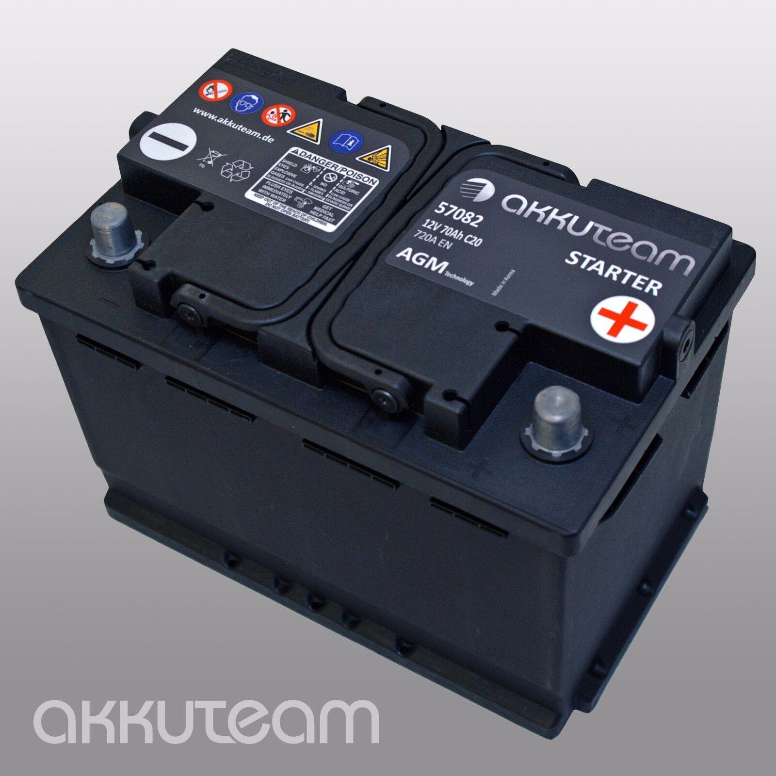 Akku Batterien Auto Test Vergleich Akku Batterien Auto Kaufen