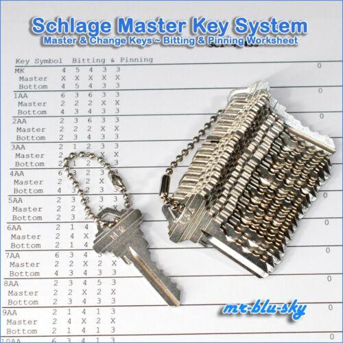 Schlage Master Key System ~ 1 Master & 4, 9, 14 or 19 Change Keys ~ Locksmith