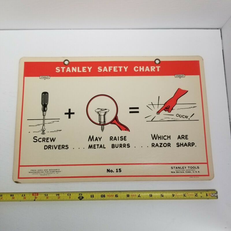 """Vtg Stanley Tools Safety Chart No. 15/16, 12"""" x 18"""", Double Sided"""