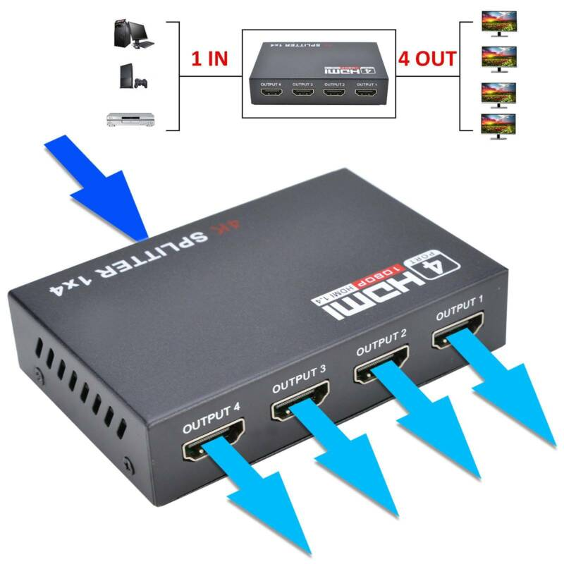 4 in 1 out HDMI Splitter Switch Adapter Umschalter Verteiler 4K 3D Ultra HD HDCP
