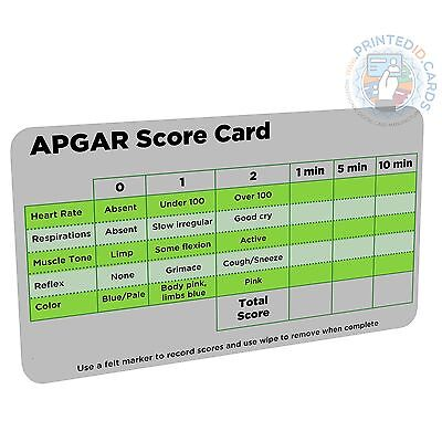 APGAR Score (Doctor, Nurse, Student) pocket reference card