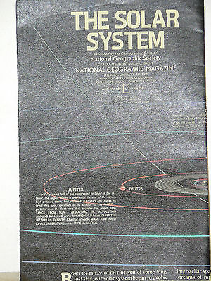 1981 National Geographic Two-Sided Poster The Solar System