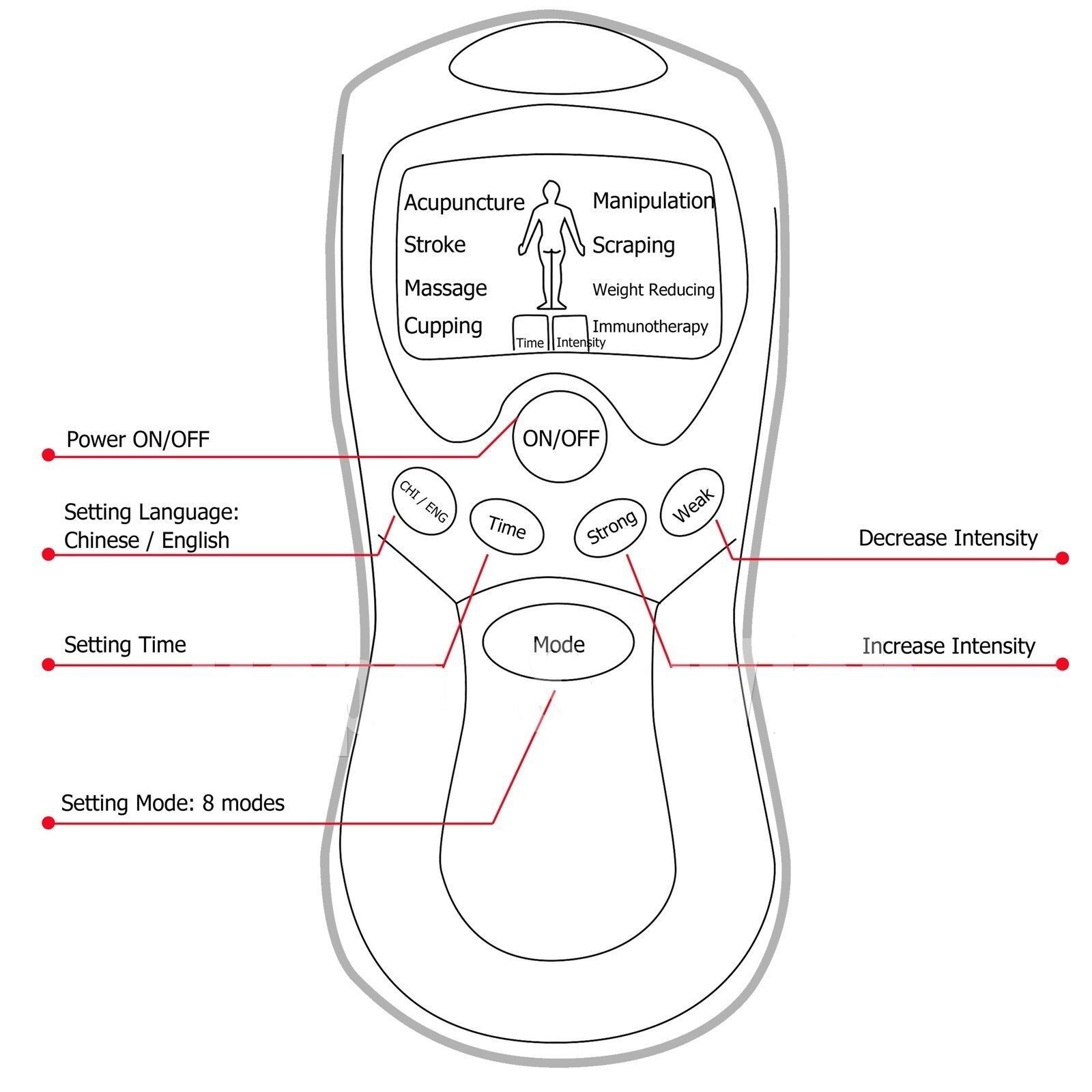 TENS Unit Electrical Muscle Stimulator Pain Relief Electronic Pulse Massager Kit