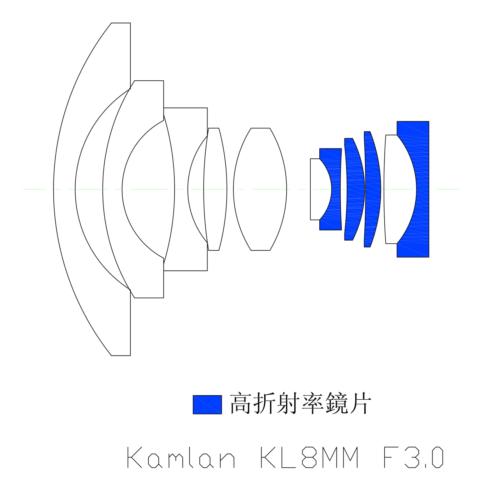 DHL KamLan 8mm F3.0 APS-C MF Wide Angle Fisheye Lens For