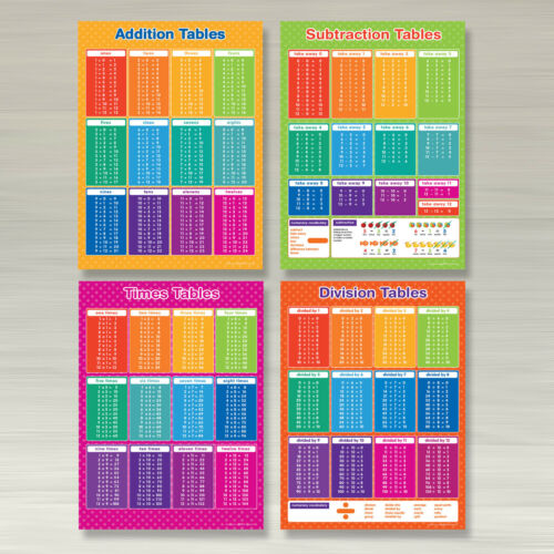 A4+Addition%2C+Subtraction%2C+Pink+Times+and+Division+Tables+Laminated+set+3