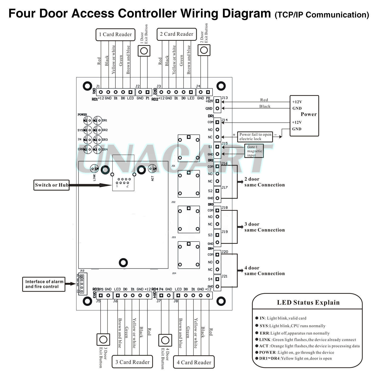 unacart global online shopping store for electronics,home & garden ford electrical wiring diagrams card swipe wiring diagram #47
