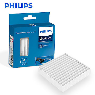 Philips GoPure Select Filter_SlimLine 210 230 Car Air Purifier Filter - GSF80