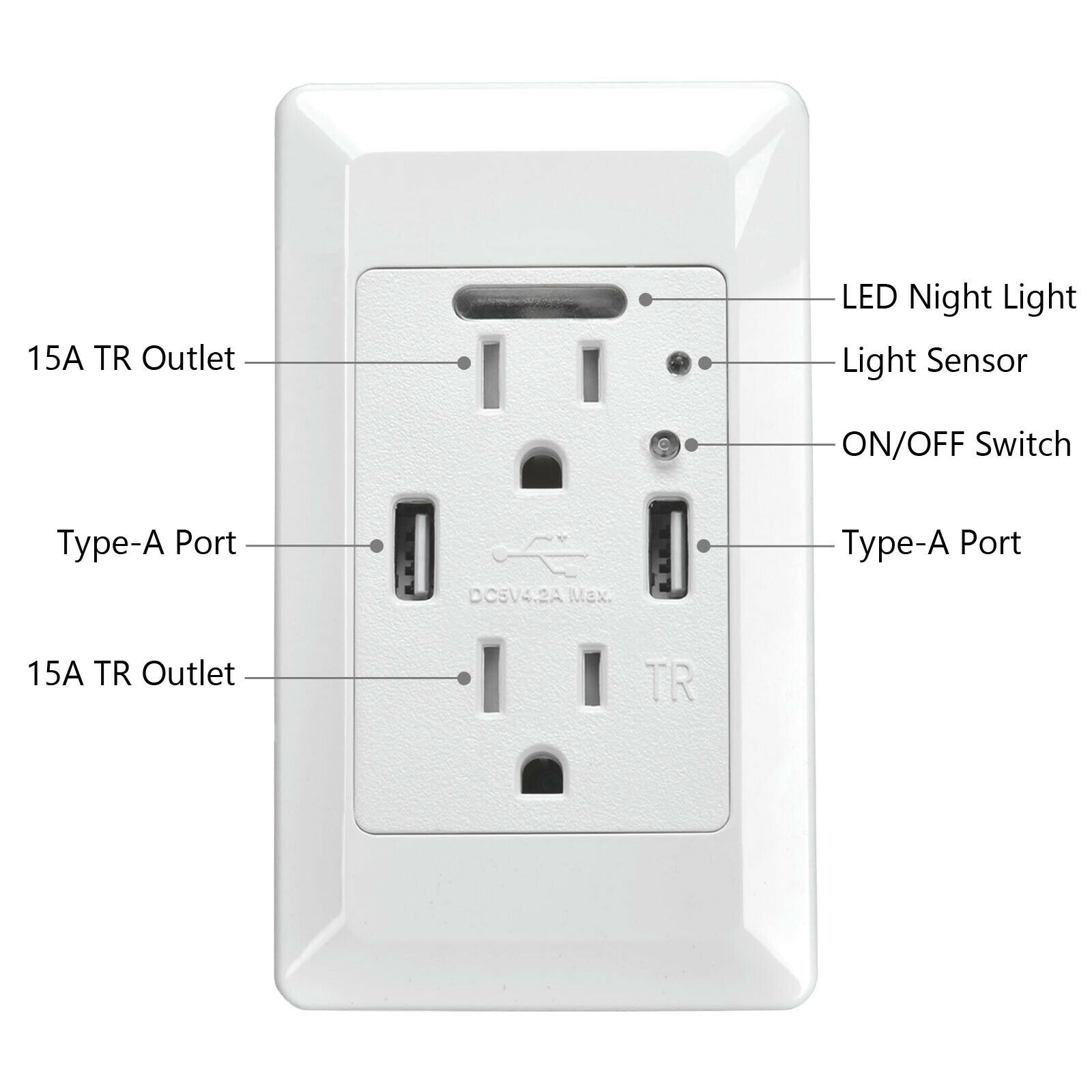 4pk Outlet Wall Plate With Led Night Lights Fast Charging W Dual Usb Ports 4 2a 606462410946 Ebay