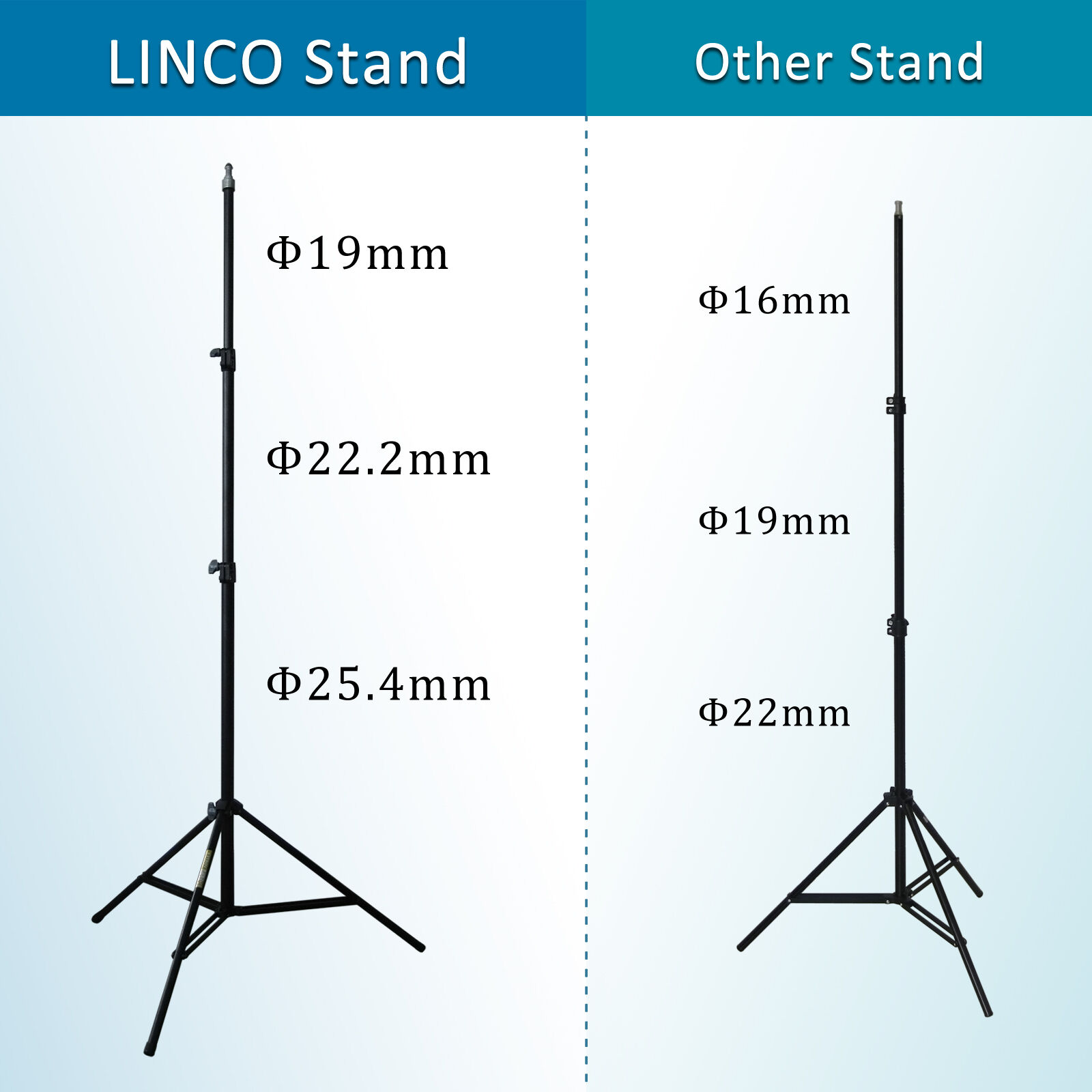 Black/White Backdrop Support Stand Photography Studio Video Softbox Lighting Kit