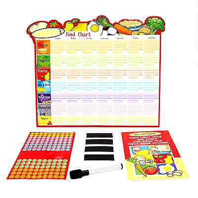 Kids Healthy Eating Dry Erase Reward Chart w/Parents Guide, Pen, Smiley Stickers - Dry Erase Stickers